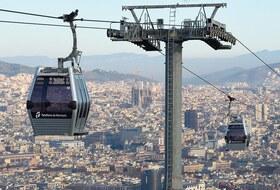 Parking Teleférico Barcelona Montjuic en Barcelona : precios y ofertas - Parking de lugar turístico | Onepark