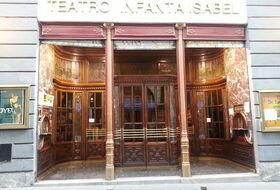 Parkhaus Teatro Infanta Isabel : Preise und Angebote - Parken bei einem Theater | Onepark
